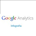 La tabla periódica (y guía) de Google Analytics – Infografía