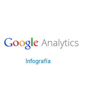 Infografía Google Analytics
